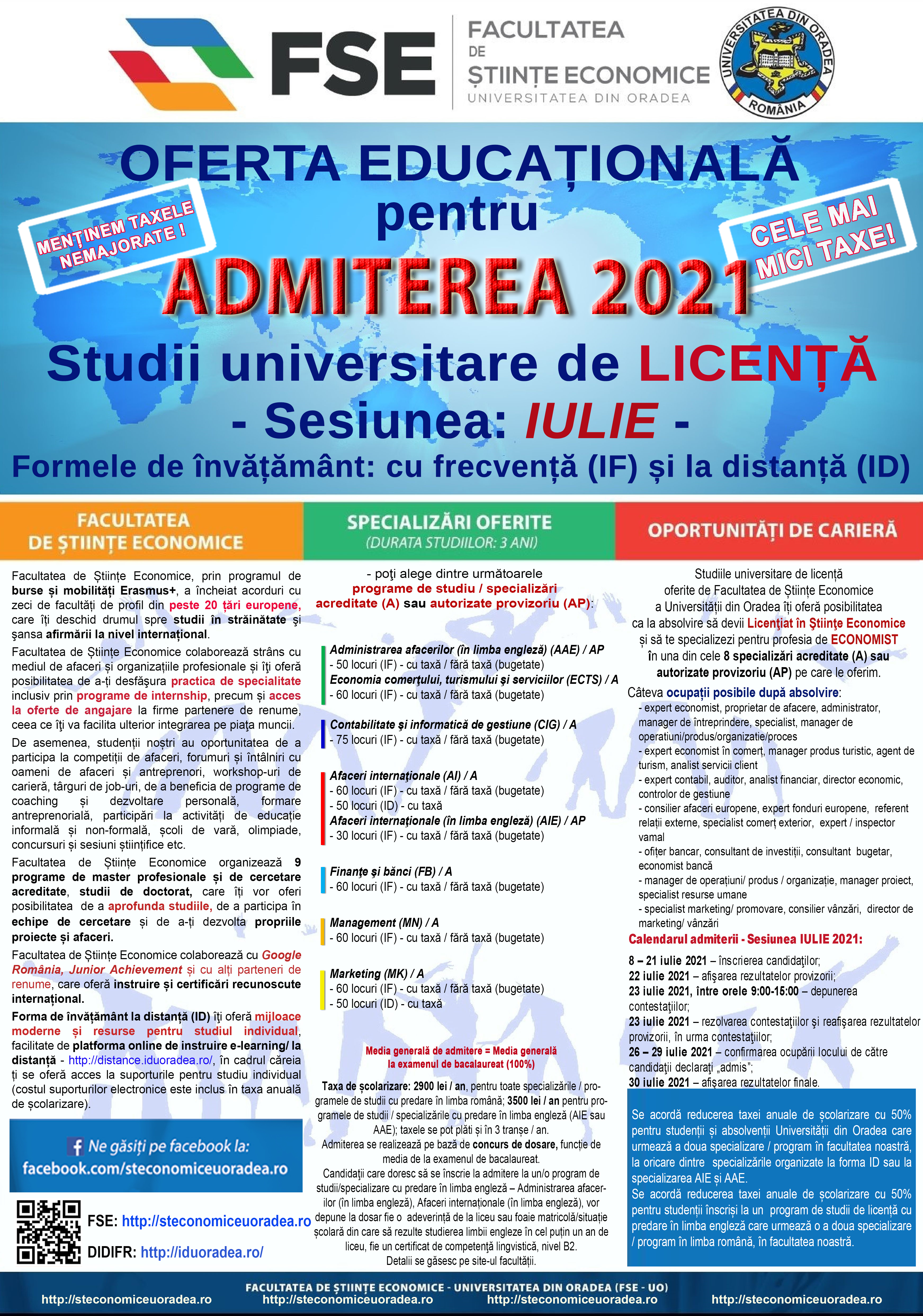 Admitere licență 2021